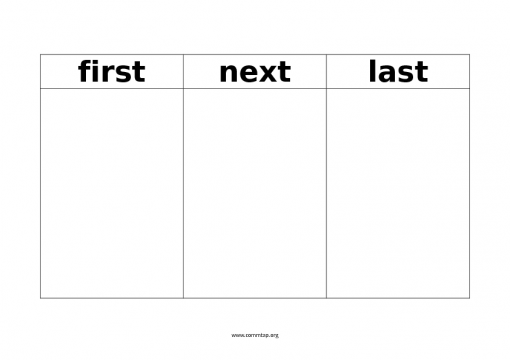 First next last; first last templates | Commtap