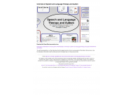Overview of Speech and Language Therapy and Autism