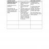 Activities Sheet Template